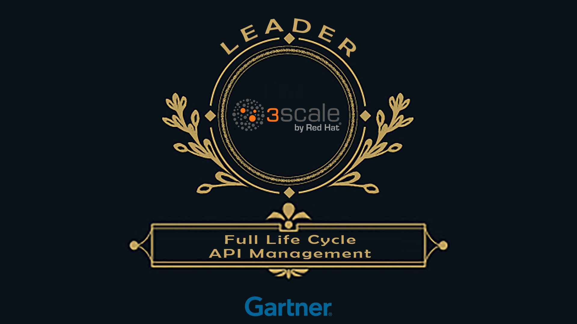 Red Hat 3scale nominato leader da Gartner per il Full Life Cycle API Management