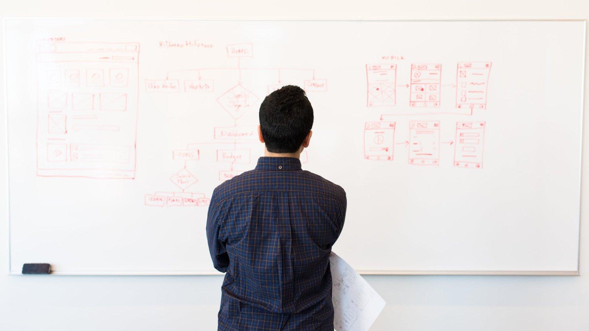 Business Process Optimization Workfl