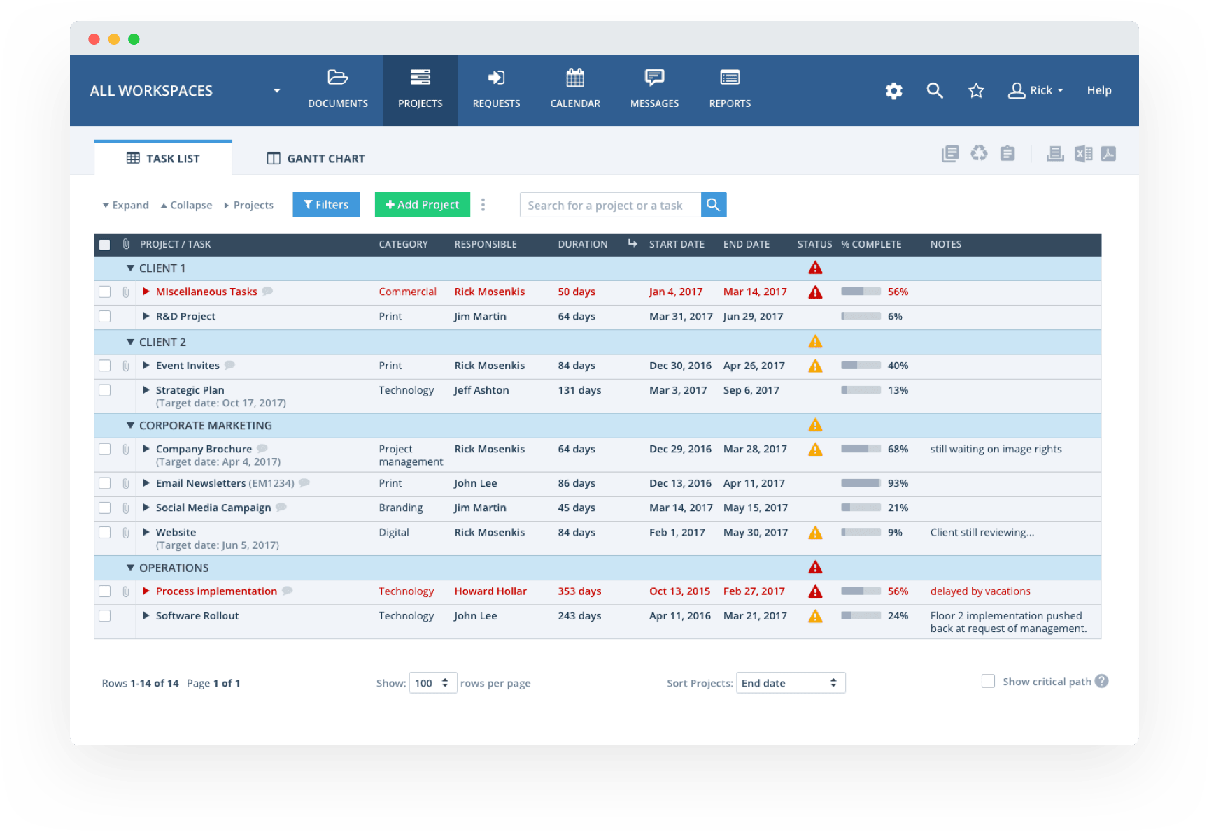 Project Management Tool - Workzone