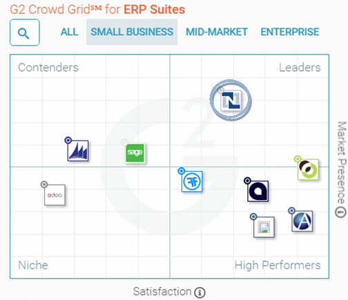 Small Business ERP Ranking.png