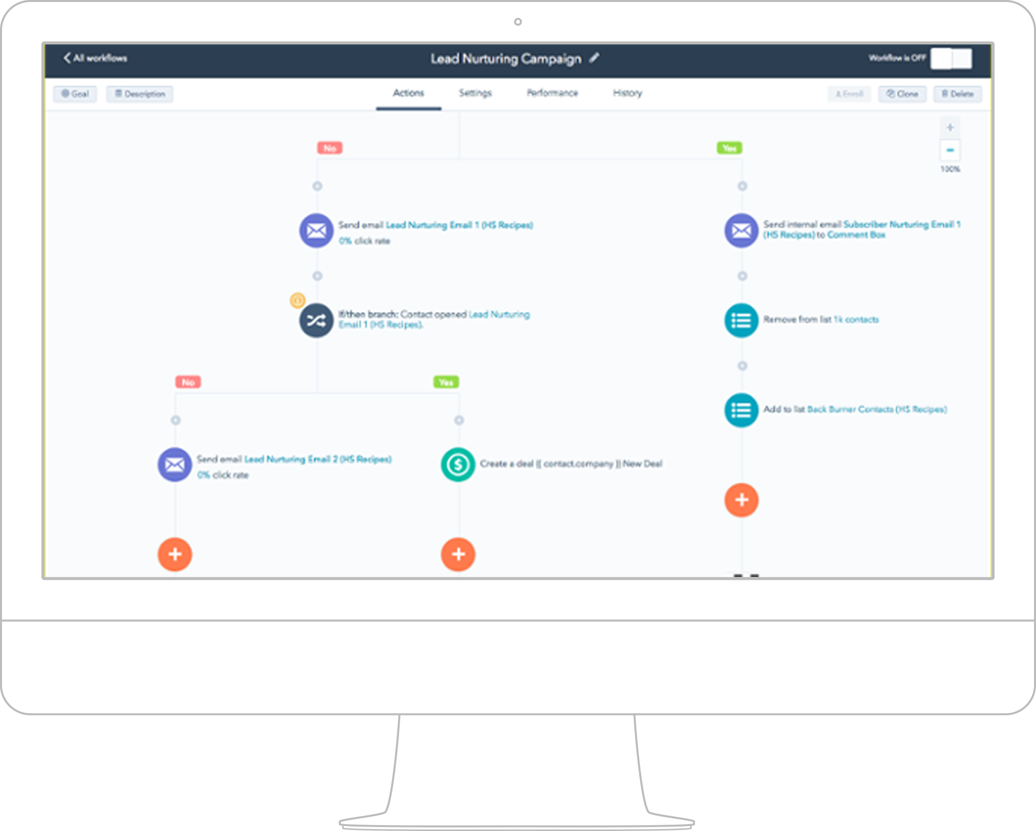 Extra Magnet's HubSpot Advanced Marketing Automation Services can help you make complex and effective marketing workflows