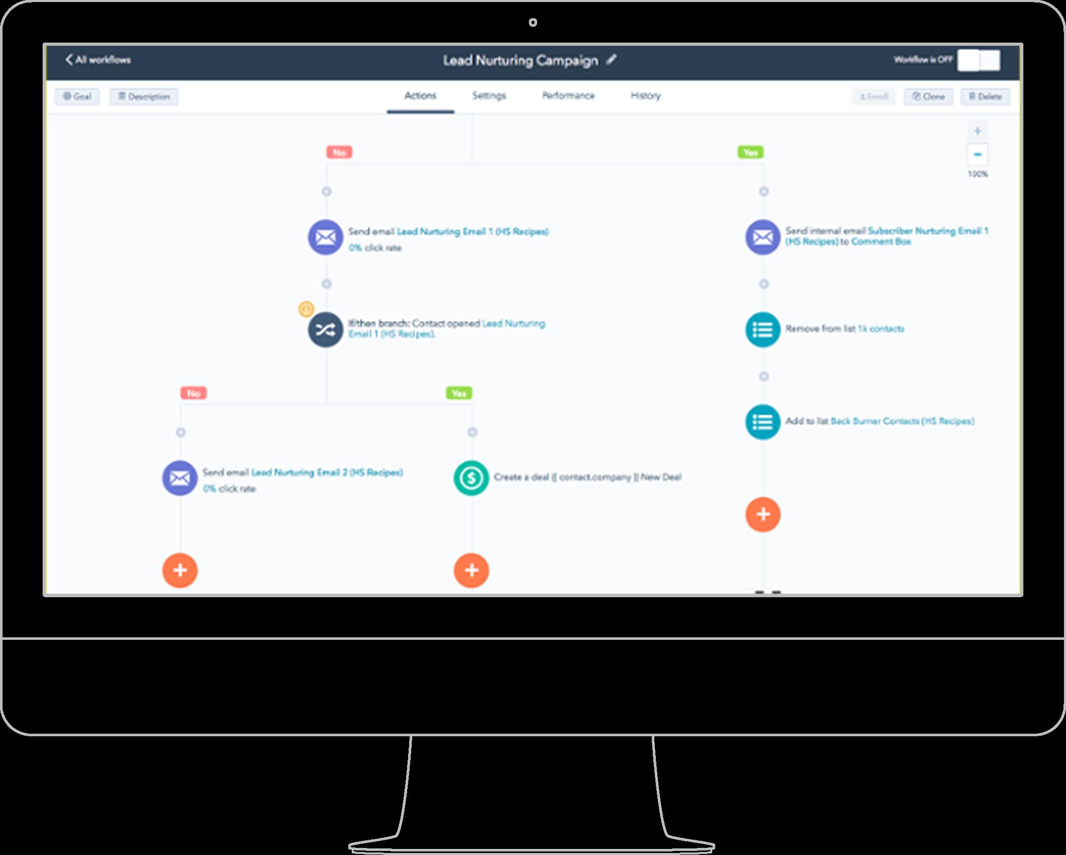 Extra Magnet | Servizi di Marketing Automation avanzata