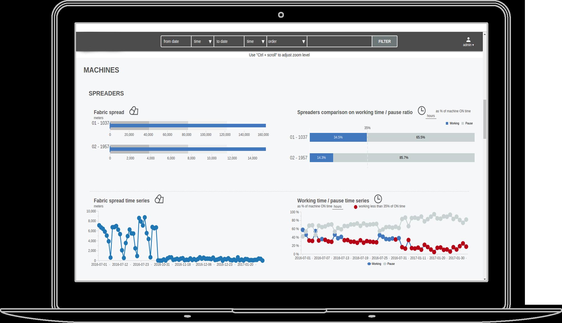 Extra Smart | Pentaho Business Analytics