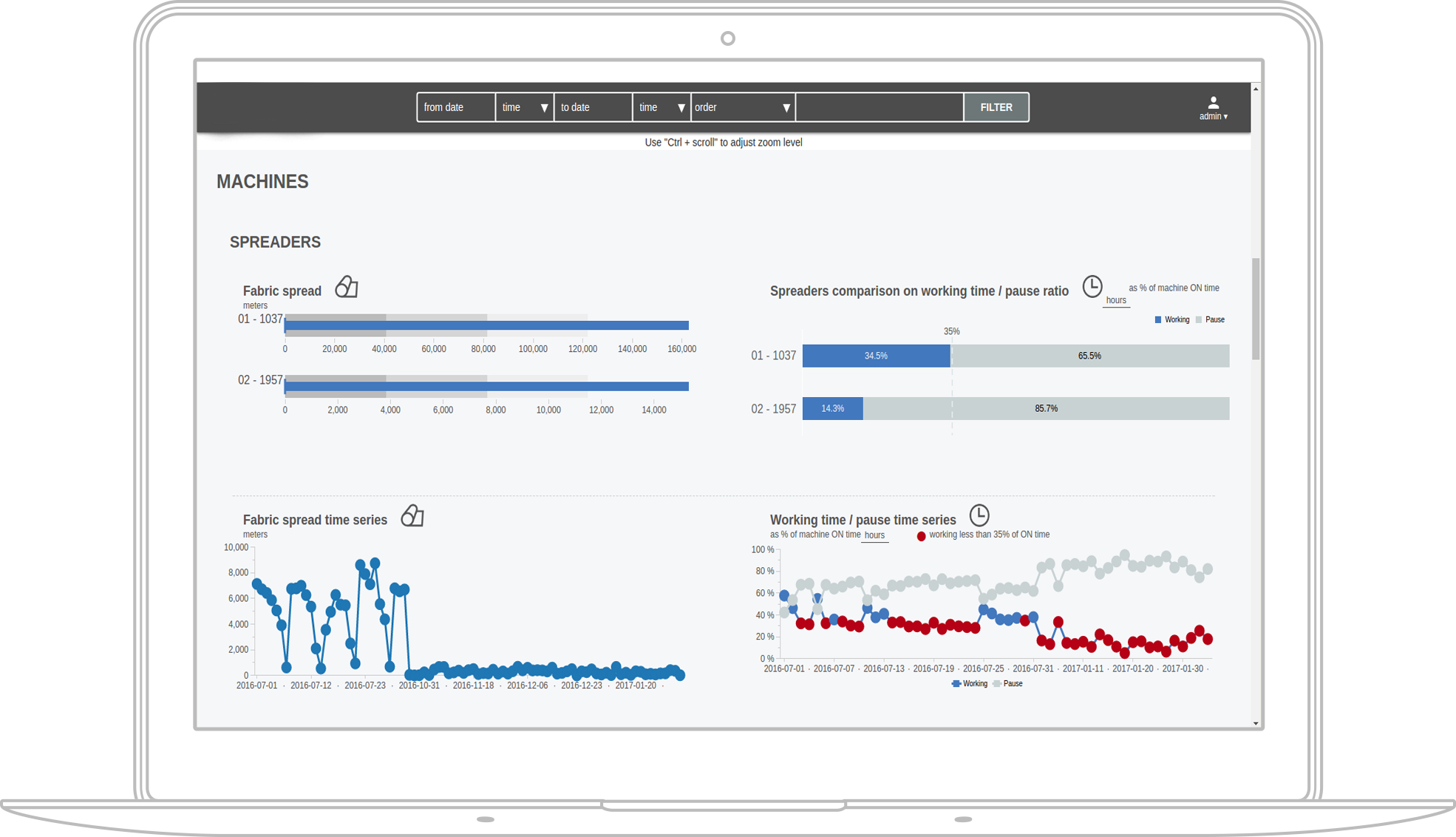 Extra Smart | Pentaho Business Analytics