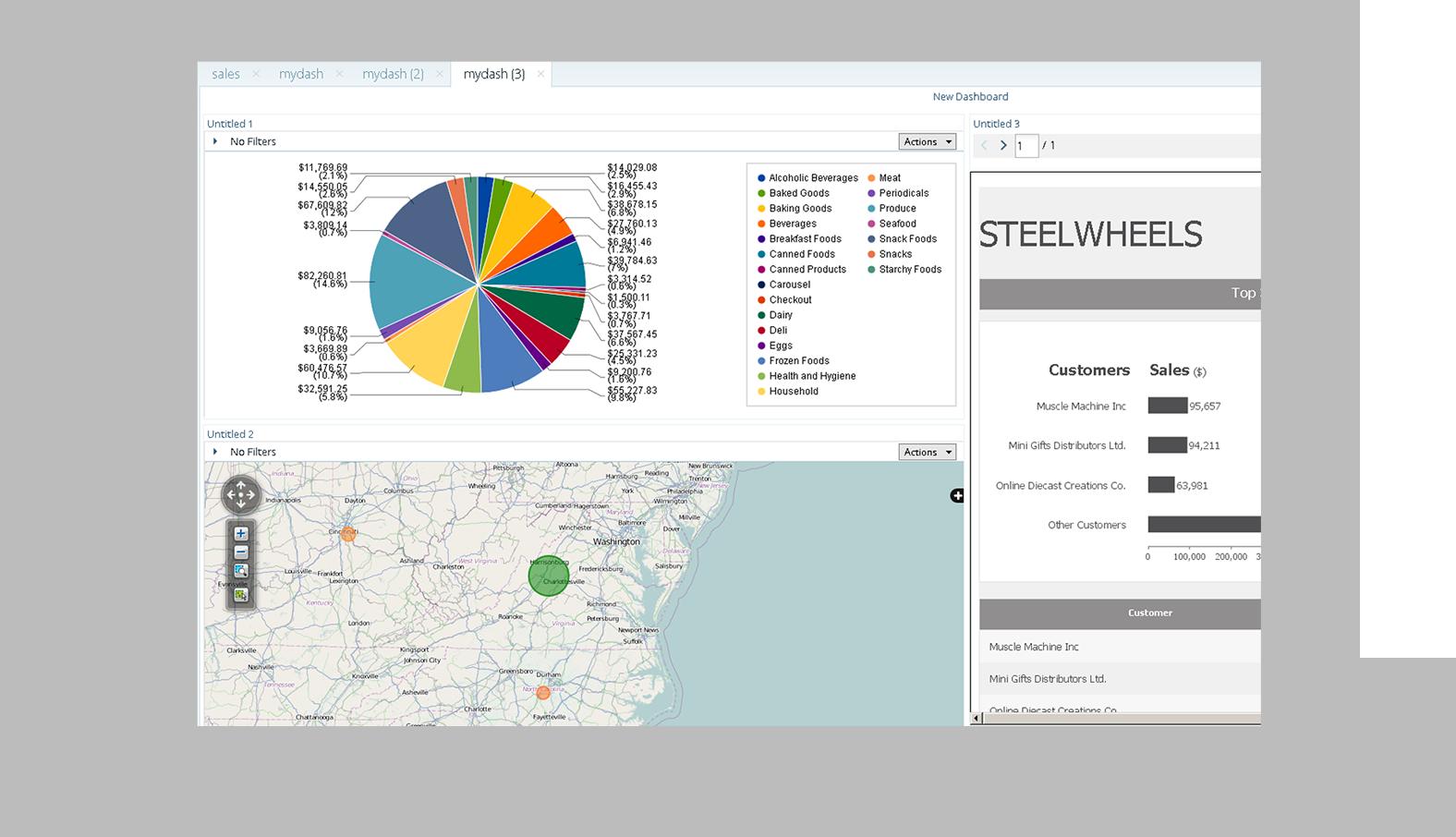 Pentaho Business Analytics from Extra Smart