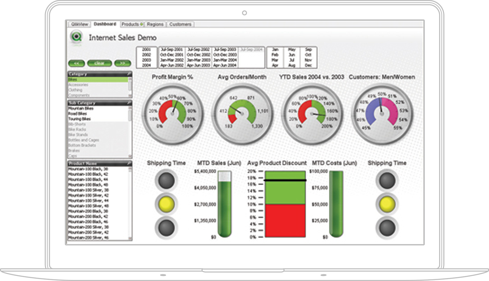 Take a closer look at QlikView