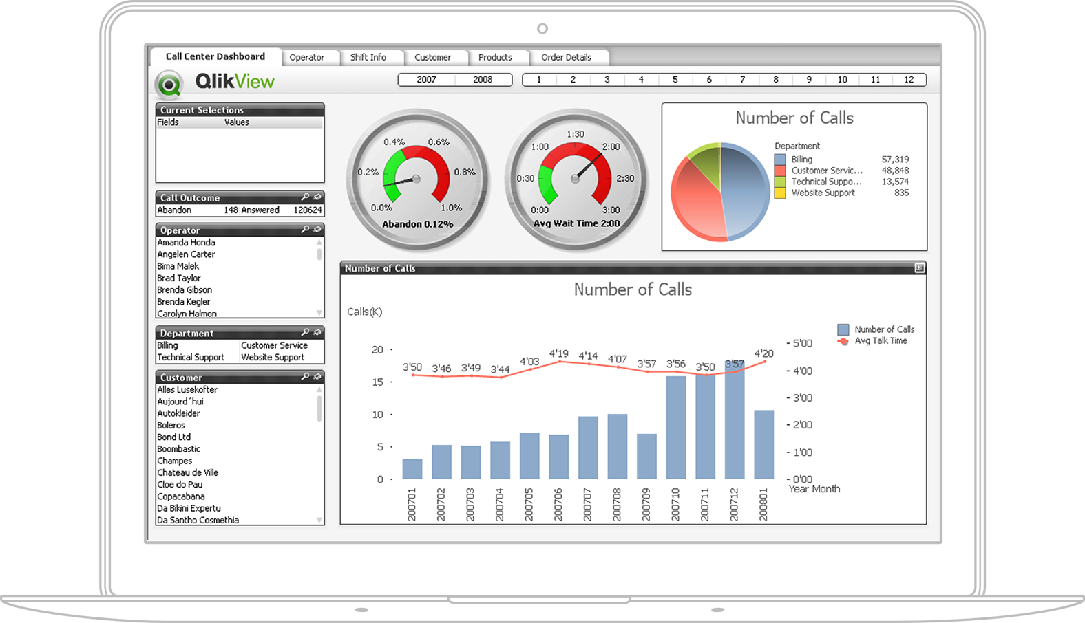 QlikView implementation services through Extra Vision