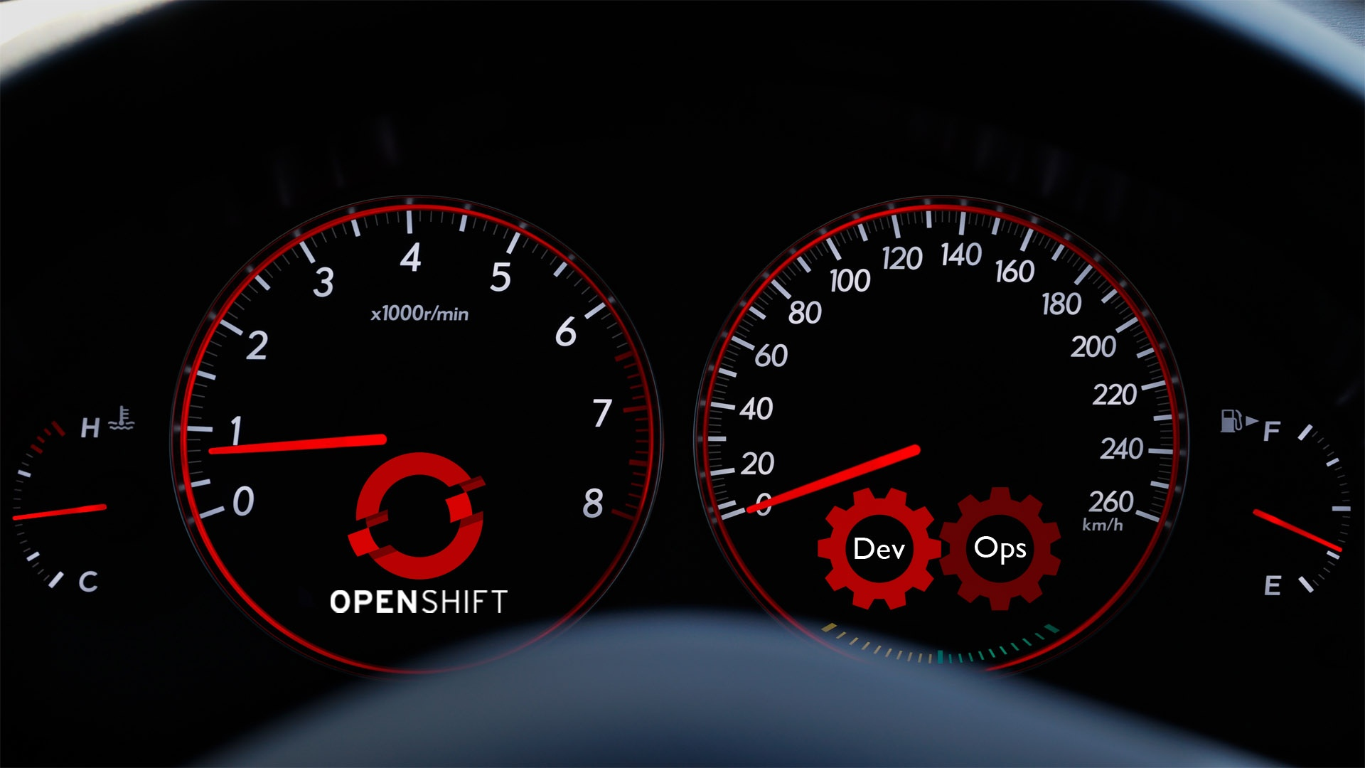 Implementare il DevOps con Red Hat OpenShift