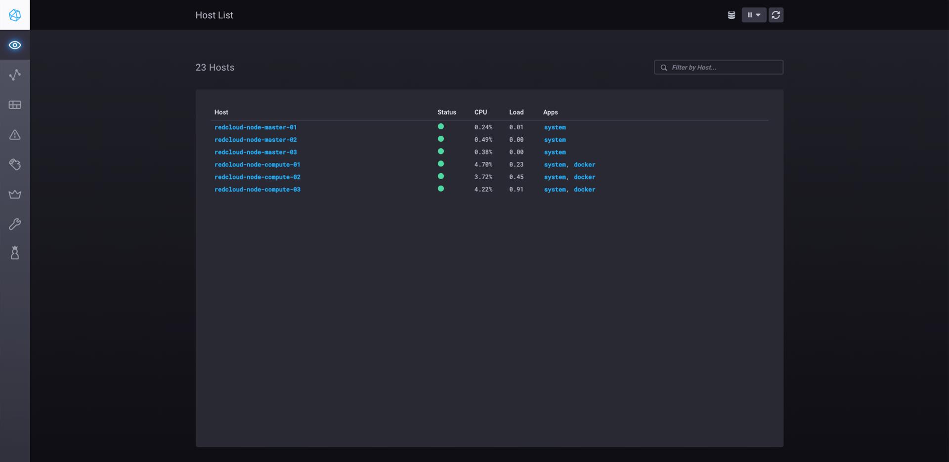 Influxdb Network Availability